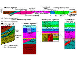 GeologicalCrossSection